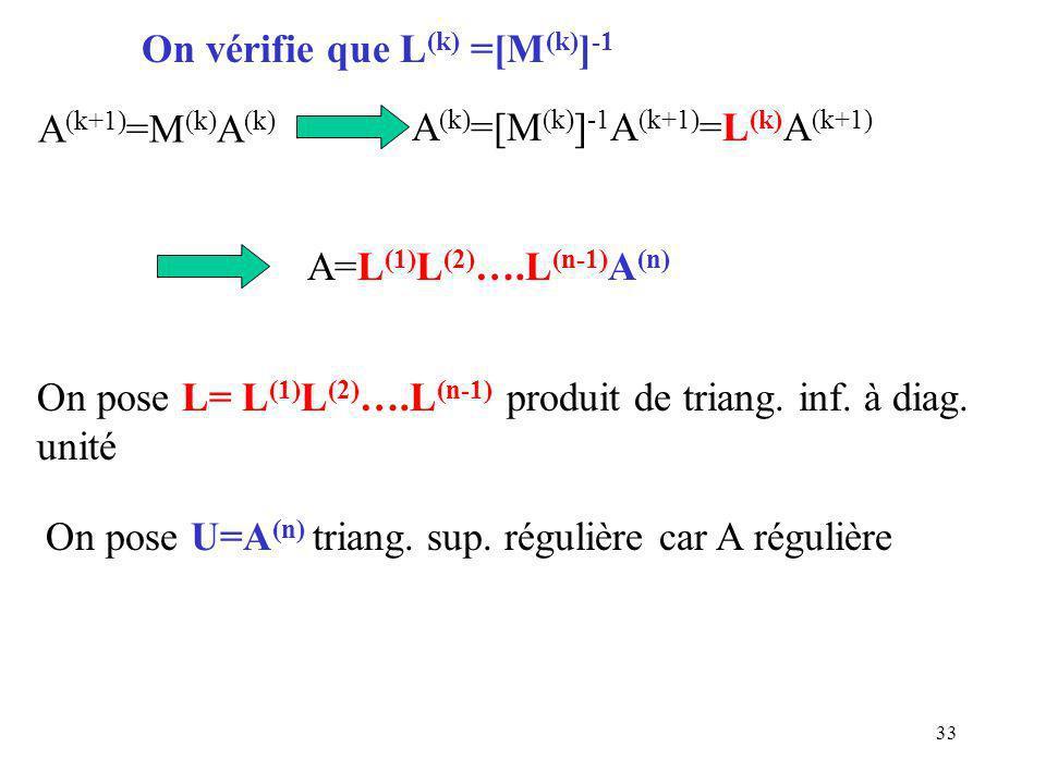 On vérifie que L(k) =[M(k)]-1